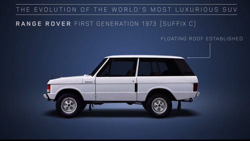 Все изменения четырёх поколений Range Rover за 48 лет.